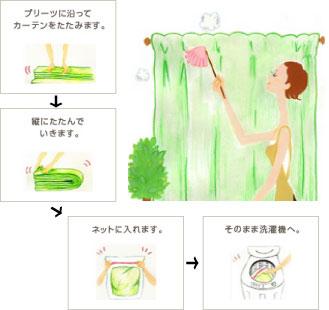 カーテンお洗濯.jpg
