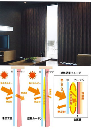遮熱カーテンの仕組み.jpg