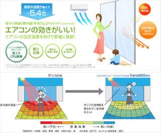 3M ガラスフィルム ナノ グループ.jpg