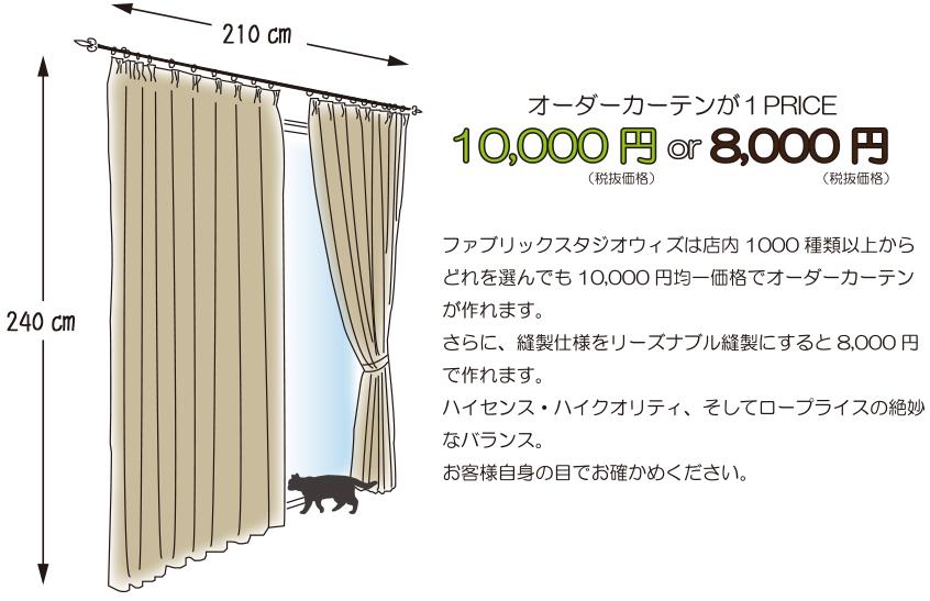 オーダーカーテンが10000円or8000円